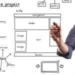 בניית אתרים לעסקים - בניית אתר לעסק